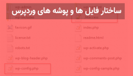 file-and-directory-wordpress
