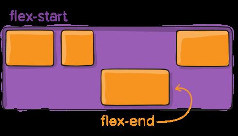 flexbox-align-self